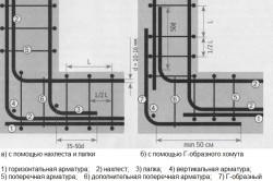 texnologiya-vyazki-armaturi-0D6FC.jpg