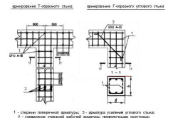 texnologiya-vyazki-armaturi-99B7FA8.jpg