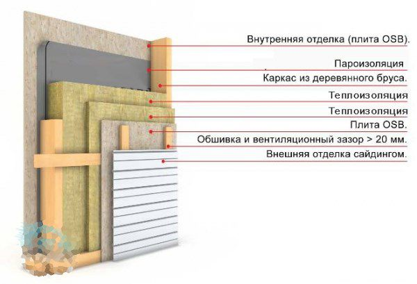 uteplit-fundament-doma-C573.jpg