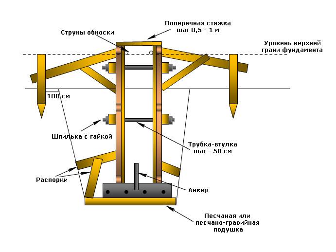 kak-sdelat-fundament-25C1C26.jpg