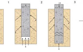 Фундамент под сарай: несколько простых вариантов