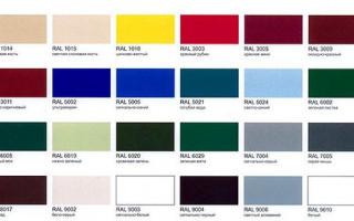 Цветовая палитра сайдинга: популярные оттенки