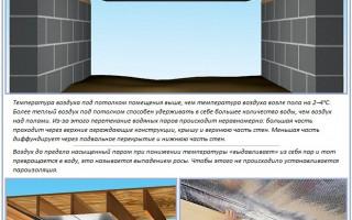 Нужна ли пароизоляция для перекрытия 1 этажа