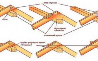 Двухскатная крыша своими руками: чертежи, фото и видео