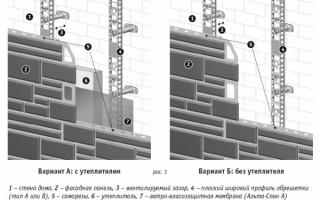 Как крепить фасадные панели под кирпич альта профиль?