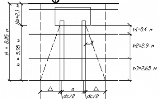 СНиП -83 Основания зданий и сооружений