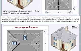Стропильная система четырехскатной крыши: обзор базовых конструкций с описанием типового монтажа