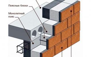 Как правильно сделать армопояс под крышу