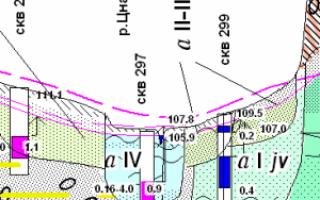 Выбор типа фундамента в зависимости от инженерно геологических условий