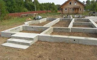Фундамент из блоков 20х20х40 ленточный мелкозаглубленный