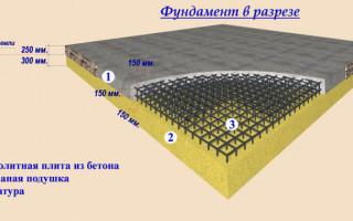 Сколько стоит построить фундамент под дом размером 10х10 м