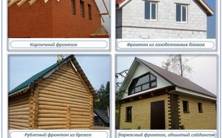 Способы завязывания фронтона двухскатной крыши: расчет и примеры устройства своими руками