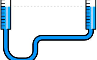 Как пользоваться гидроуровнем при выравнивании фундамента