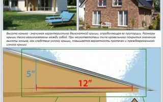Как рассчитать высоту конька двухскатной крыши: особенности расчетов и проектирования