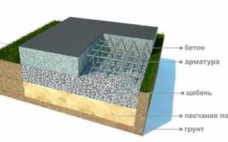 Для чего нужна песчаная подушка под фундамент? Советы по устройству