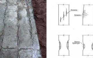 Почему трескается бетон после заливки