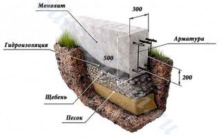При строительстве дома фирма использует один из типов фундамента: каменный или бетонный