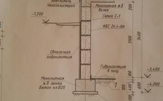 Ленточный фундамент и пол по грунту