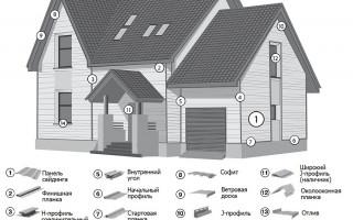 Инструкция по монтажу фасадных панелей FineBer
