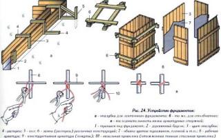 Как устроена опалубка фундамента из досок и перекрытий дома для стен над землей своими руками: Пошаговая инструкция Видео