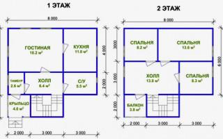 ДБ-28: Проект дома из бруса с мансардой 8х8
