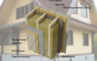 Утепление каркасного дома минеральной ватой: схема и особенности технологии