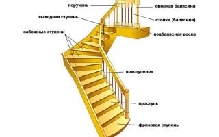 Как сделать ступеньки из дерева для крыльца своими руками- Обзор и виды, как рассчитать необходимое количество ступеней? Обзор Видео
