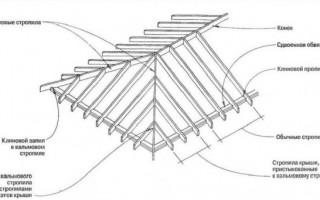 Как произвести расчет вальмовой крыши онлайн калькулятор с чертежами и фото