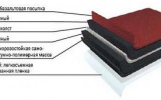 Как крыть крышу шинглас