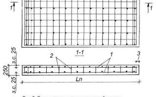 Грамотное армирование монолитной ж/б плиты