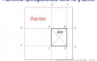 Разметка фундамента под дом своими руками – схемы, способы и примеры