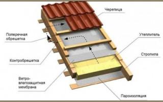 Можно ли в кровле дома использовать рубероид вместо паропленки