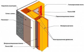 Пароизоляция стен каркасного дома: Как правильно сделать