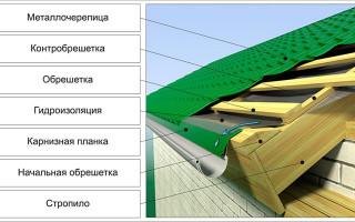 Гидроизоляция для холодной крыши — а нужна ли