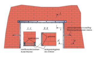 Как расширить дверной проем: способы увеличения высоты и ширины
